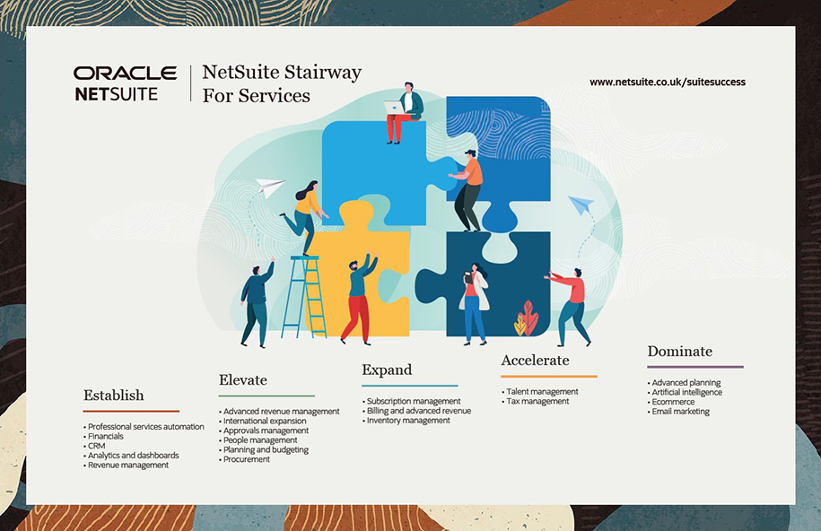 NetSuite Services Stairway